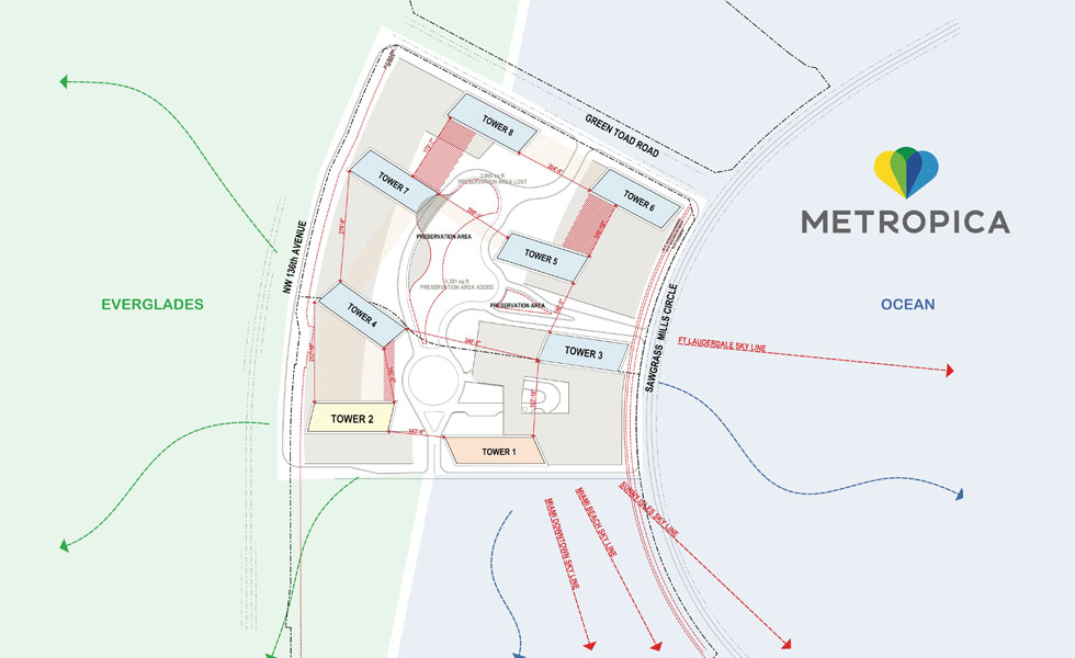 Metropica Location