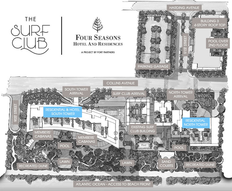 The Surf Club Four Seasons Residences in Miami Beach Siteplan
