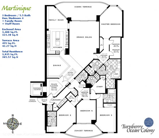 Turnberry Ocean Colony Condominiums For Sale And Rent In